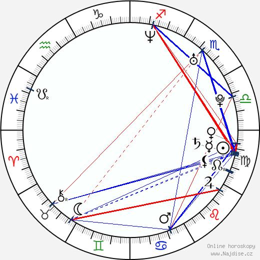 Cameron Richardson wikipedie wiki 2018, 2019 horoskop