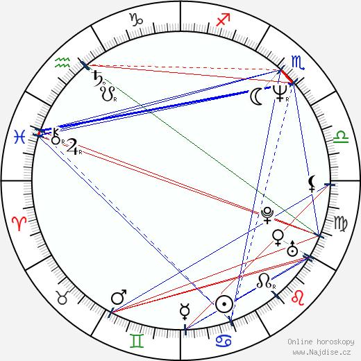 Camilla Scott wikipedie wiki 2019, 2020 horoskop