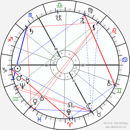 Camille Jordan wikipedie wiki 2018, 2019 horoskop
