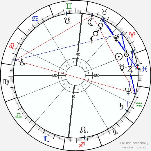 Camille Lemmonier wikipedie wiki 2018, 2019 horoskop