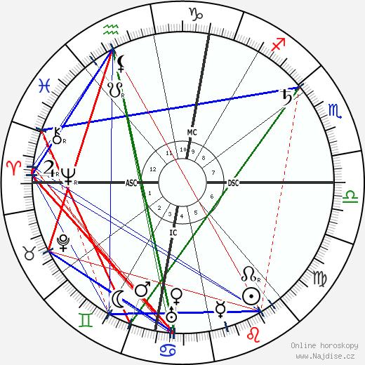 Camillo Olivetti wikipedie wiki 2019, 2020 horoskop