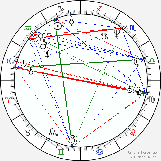 Campbell Cooley wikipedie wiki 2017, 2018 horoskop