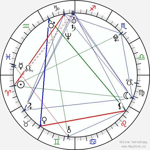 Capri Anderson wikipedie wiki 2018, 2019 horoskop
