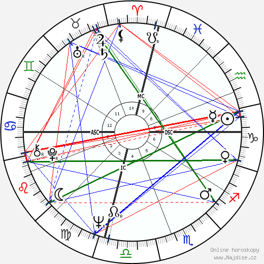 Captain Beefheart wikipedie wiki 2018, 2019 horoskop