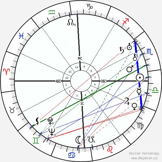 Captain Charles Ulm wikipedie wiki 2018, 2019 horoskop