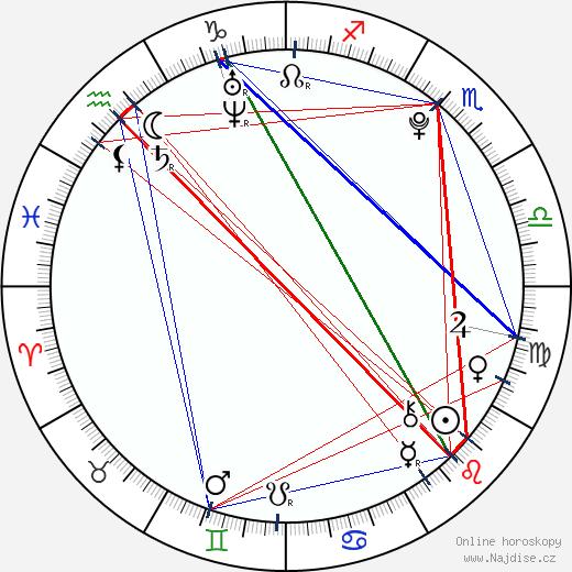 Cara Delevingne wikipedie wiki 2018, 2019 horoskop
