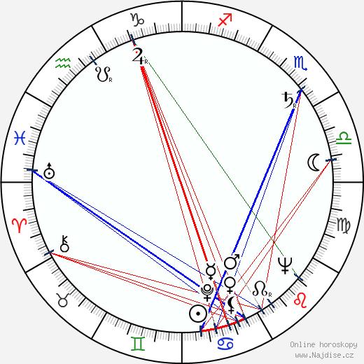 Cara Williams wikipedie wiki 2019, 2020 horoskop
