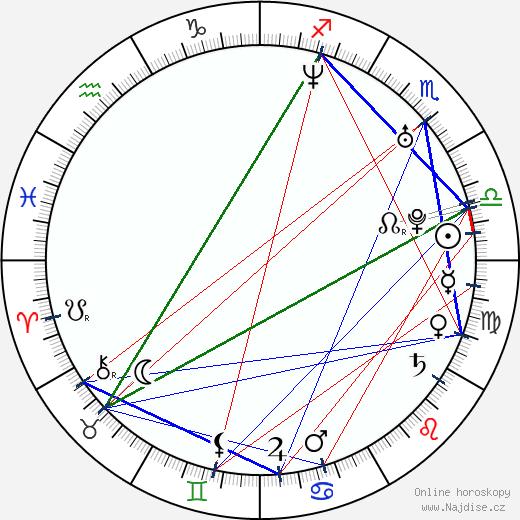 Caramel wikipedie wiki 2018, 2019 horoskop