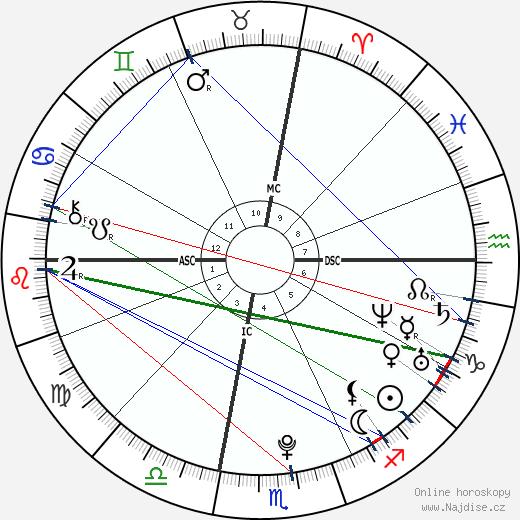 Cardae Douglas wikipedie wiki 2018, 2019 horoskop