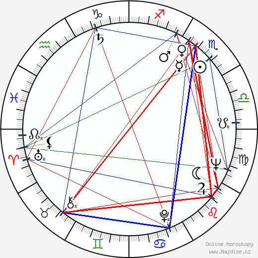Cardinal Law wikipedie wiki 2018, 2019 horoskop
