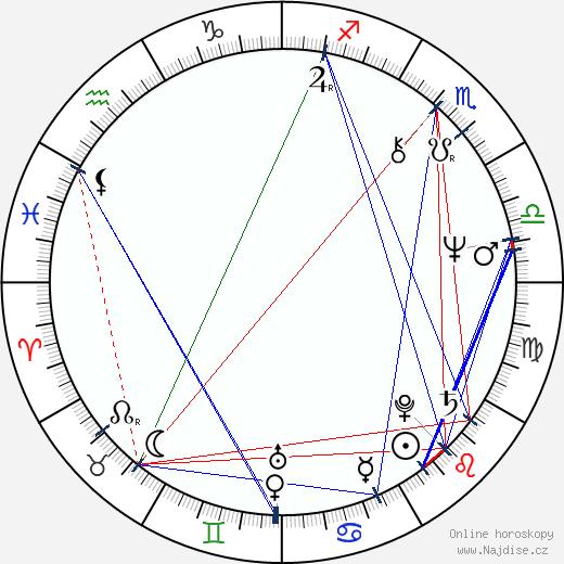 Carel Struycken wikipedie wiki 2019, 2020 horoskop