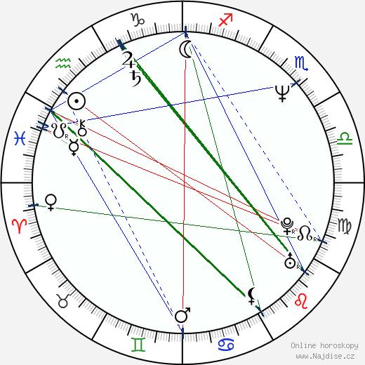 Carey Lowell wikipedie wiki 2018, 2019 horoskop