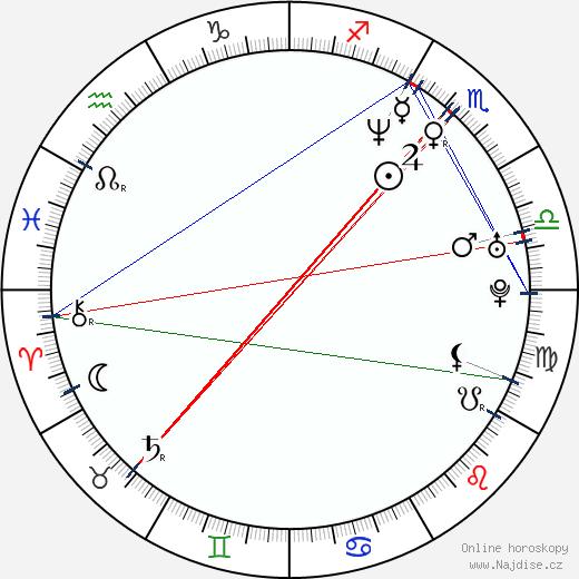 Cariddi Nardulli wikipedie wiki 2018, 2019 horoskop