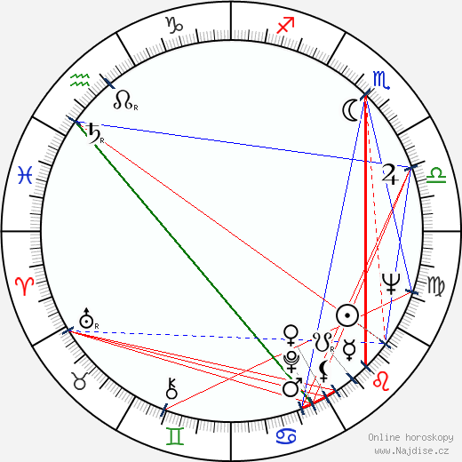 Carin Mannheimer wikipedie wiki 2019, 2020 horoskop