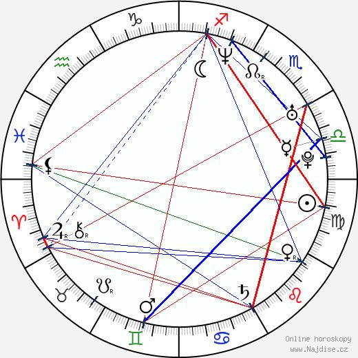 Carina Zampini wikipedie wiki 2019, 2020 horoskop