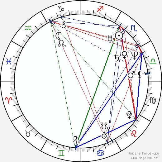 Carl Ciarfalio wikipedie wiki 2017, 2018 horoskop
