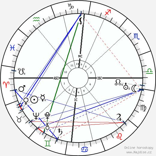Carl Einstein wikipedie wiki 2018, 2019 horoskop
