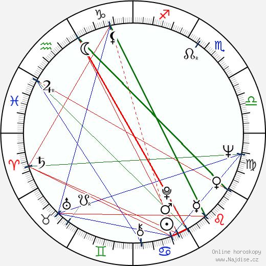 Carl Johan De Geer wikipedie wiki 2018, 2019 horoskop
