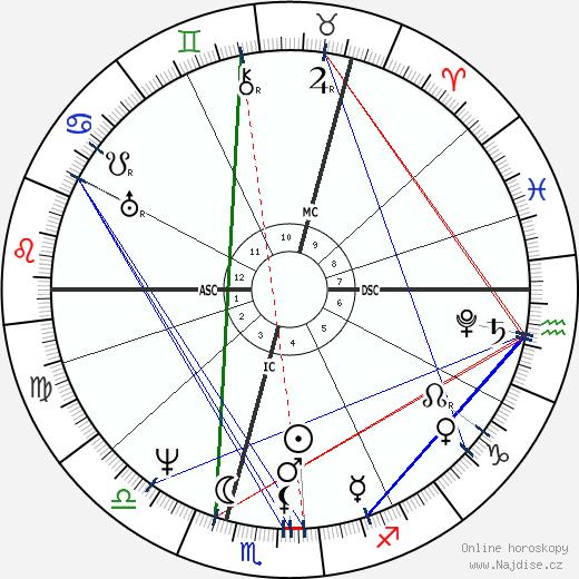 Carl Maria von Weber wikipedie wiki 2019, 2020 horoskop
