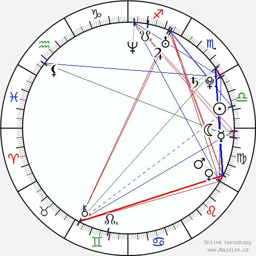 Carl Norén wikipedie wiki 2018, 2019 horoskop