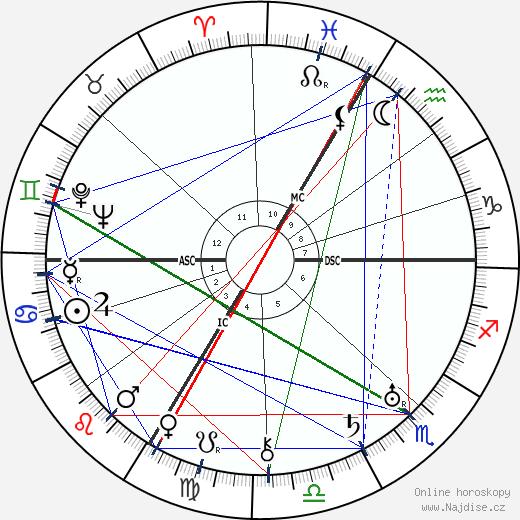 Carl Orff wikipedie wiki 2019, 2020 horoskop