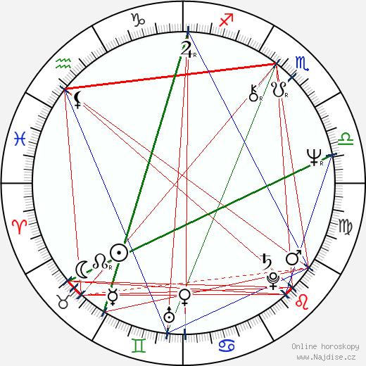 Carl Schenkel wikipedie wiki 2019, 2020 horoskop