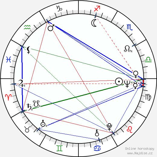 Carl Schultz wikipedie wiki 2017, 2018 horoskop