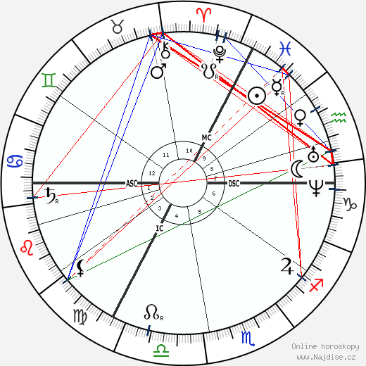 Carl Schurz wikipedie wiki 2017, 2018 horoskop