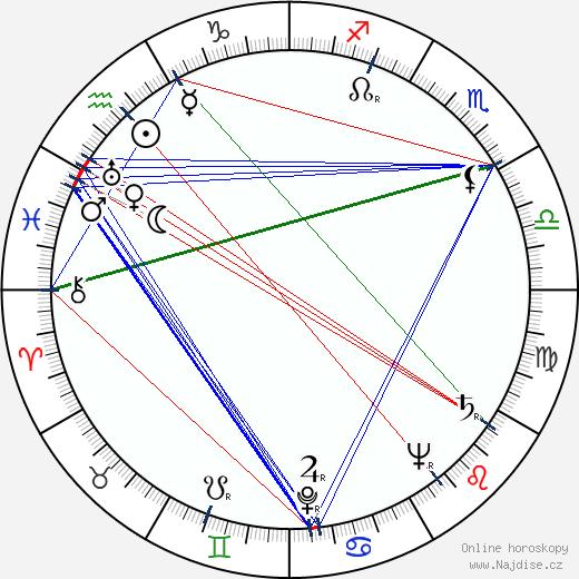 Carlo d'Angelo wikipedie wiki 2018, 2019 horoskop
