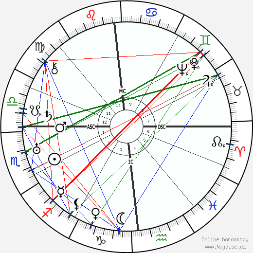 Carlo Emilio Gadda wikipedie wiki 2018, 2019 horoskop
