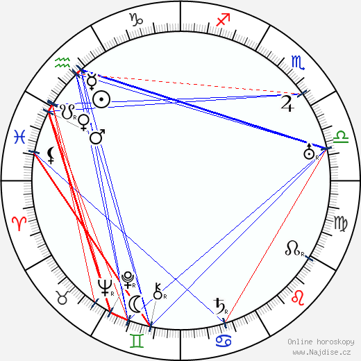 Carlo Jachino wikipedie wiki 2018, 2019 horoskop