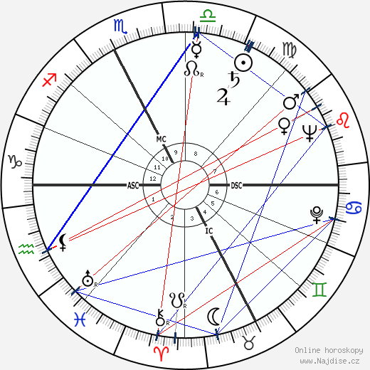 Carlo Parola wikipedie wiki 2019, 2020 horoskop