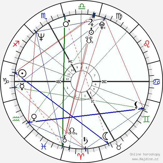 Carlo Ponti Jr. wikipedie wiki 2019, 2020 horoskop