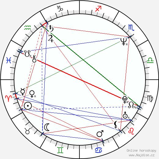 Carlo Rota wikipedie wiki 2019, 2020 horoskop