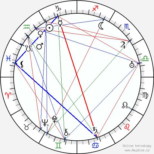 Carlos Cabral wikipedie wiki 2018, 2019 horoskop