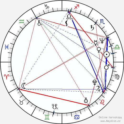 Carlos Cano de la Fuente wikipedie wiki 2019, 2020 horoskop