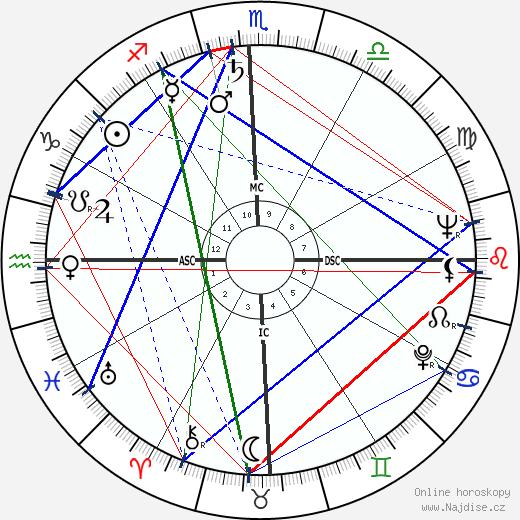 Carlos Castaneda wikipedie wiki 2018, 2019 horoskop