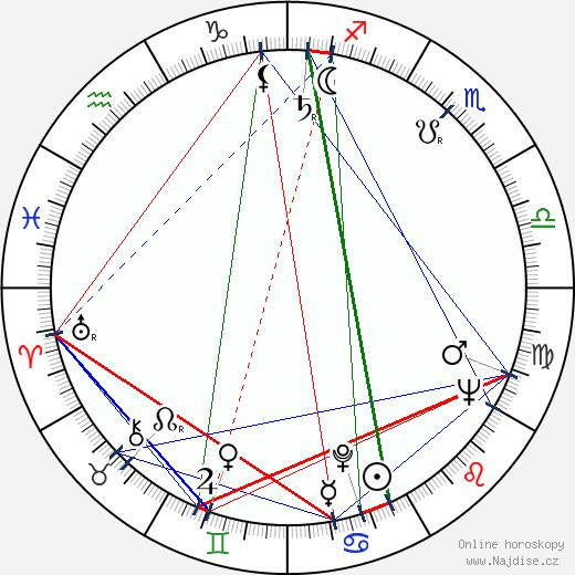 Carlos Enrique Taboada wikipedie wiki 2018, 2019 horoskop