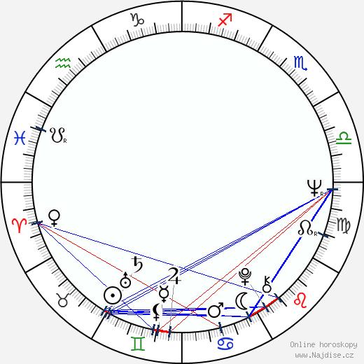 Carlos Hathcock wikipedie wiki 2018, 2019 horoskop