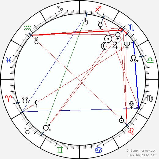 Carlos Lacamara wikipedie wiki 2018, 2019 horoskop