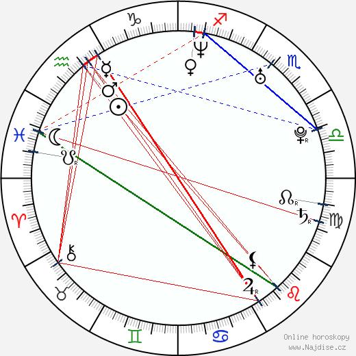 Carlos Latre wikipedie wiki 2018, 2019 horoskop