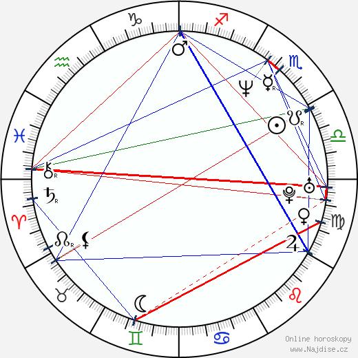 Carlos Mencia wikipedie wiki 2018, 2019 horoskop