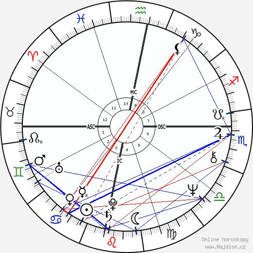 Carlos Santana wikipedie wiki 2018, 2019 horoskop