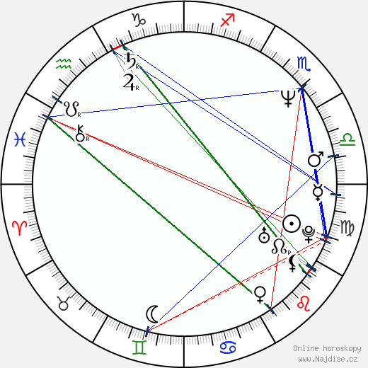 Carlos Valderrama wikipedie wiki 2018, 2019 horoskop