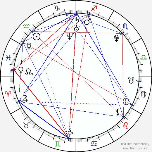 Carly Patterson wikipedie wiki 2017, 2018 horoskop