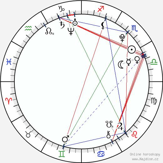 Carly Schroeder wikipedie wiki 2018, 2019 horoskop