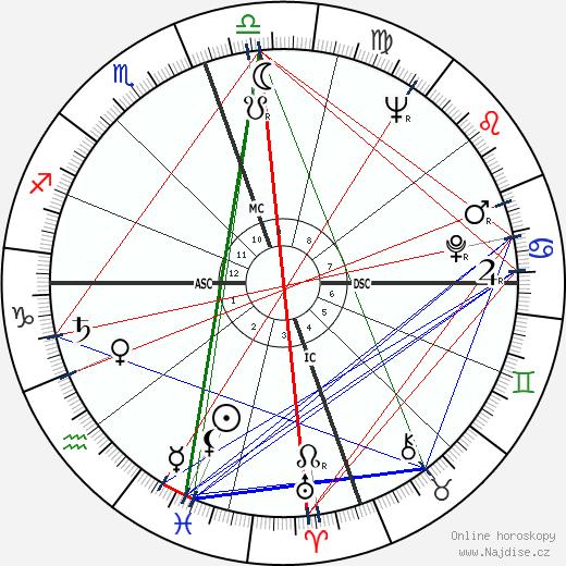 Carmen De Lavallade wikipedie wiki 2019, 2020 horoskop