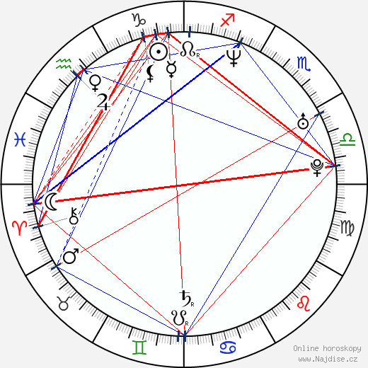 Carmen Ejogo wikipedie wiki 2020, 2021 horoskop
