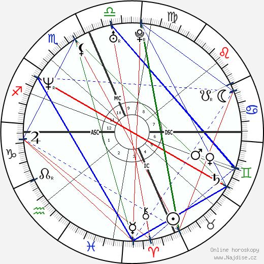Carmen Electra wikipedie wiki 2019, 2020 horoskop