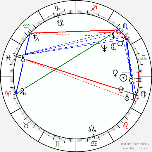 Carmen Machi wikipedie wiki 2018, 2019 horoskop